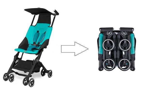 {Review} World's smallest stroller fold – GB Pockit Stroller